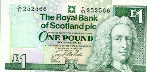 Independence Options Briefing Note – Currency choices for an Independent Scotland
