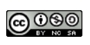 Logo of the Creative Commons licence Attribution-NonCommercial-ShareAlike (CC BY-NC-SA)