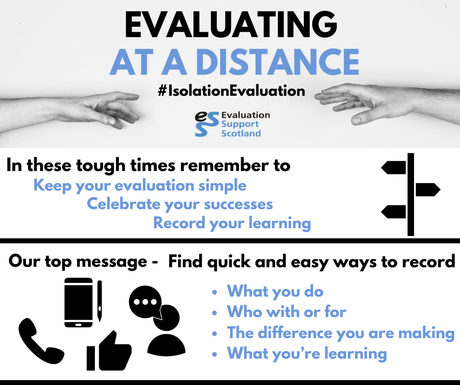 A graphic with hand reading towards each other with the following text: Evaluating at Distance, #IsolationEvaluation, Evaluation Support Scotland. A graphic of a signpost and the text : In these tough times remember to: Keep your evaluation simple, Celebrate your success, Record your learning. Graphics of a phone, thumbs up, comment and clipboard with the text: Our top message - Find quick and easy ways to record What you do, Who with or for, The difference you are making, what you're learning.